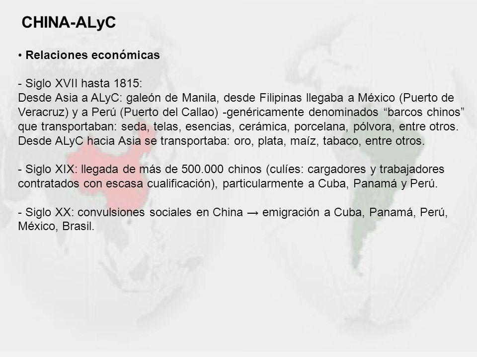 CHINA-ALyC Relaciones económicas - Siglo XVII hasta 1815: Desde Asia a ALyC: galeón de Manila, desde Filipinas llegaba a México (Puerto de Veracruz) y