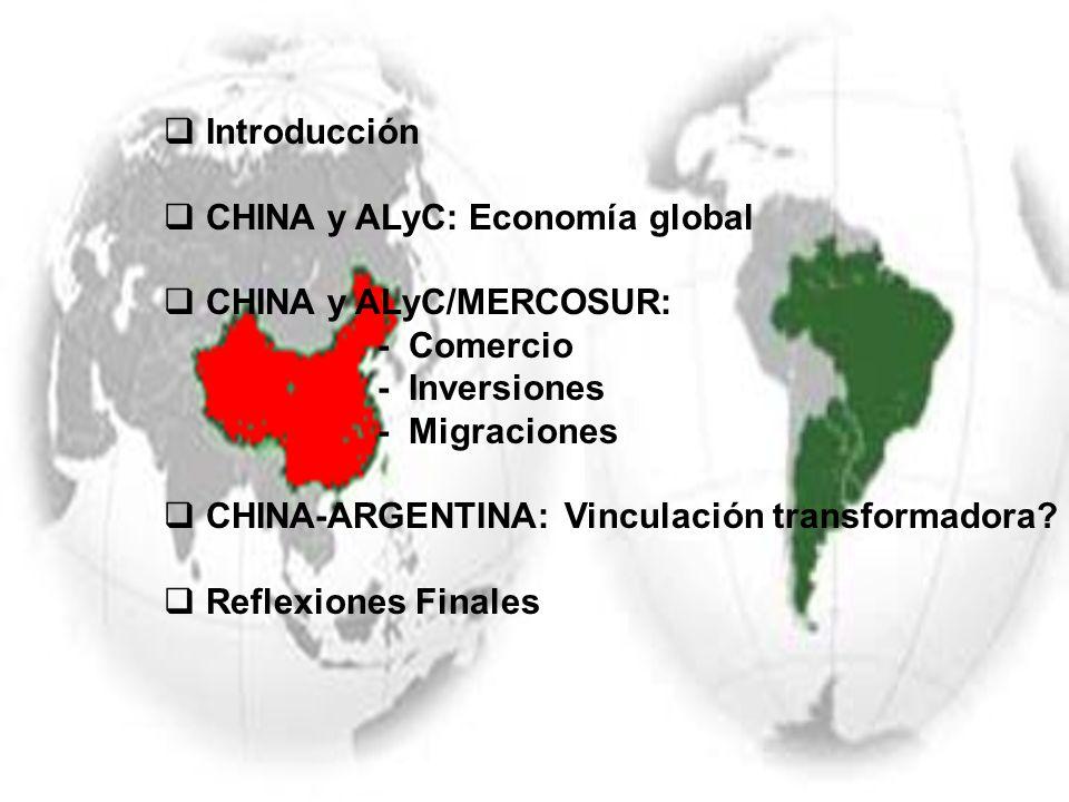 Introducción CHINA y ALyC: Economía global CHINA y ALyC/MERCOSUR: - Comercio - Inversiones - Migraciones CHINA-ARGENTINA: Vinculación transformadora?