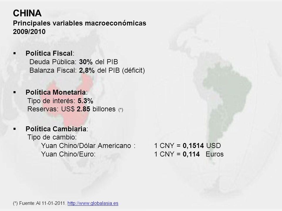 CHINA Principales variables macroeconómicas 2009/2010 Política Fiscal: Deuda Pública: 30% del PIB Balanza Fiscal: 2,8% del PIB (déficit) Política Mone