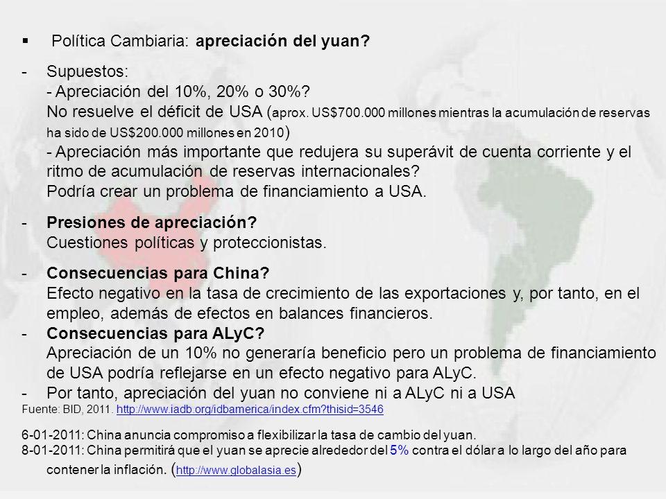 Política Cambiaria: apreciación del yuan? -Supuestos: - Apreciación del 10%, 20% o 30%? No resuelve el déficit de USA ( aprox. US$700.000 millones mie