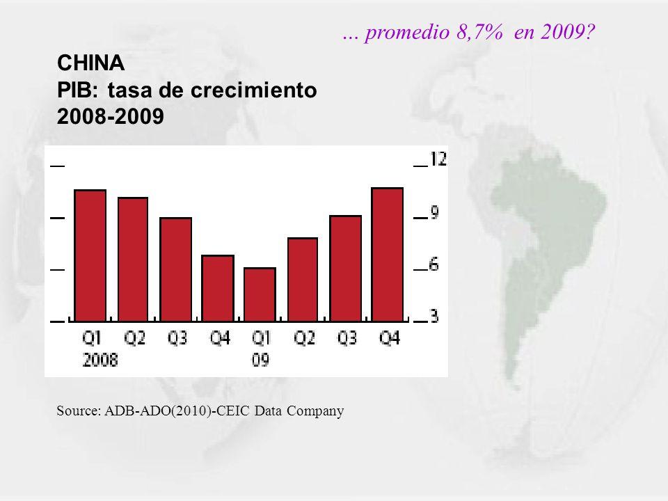 CHINA PIB: tasa de crecimiento 2008-2009 … promedio 8,7% en 2009? Source: ADB-ADO(2010)-CEIC Data Company