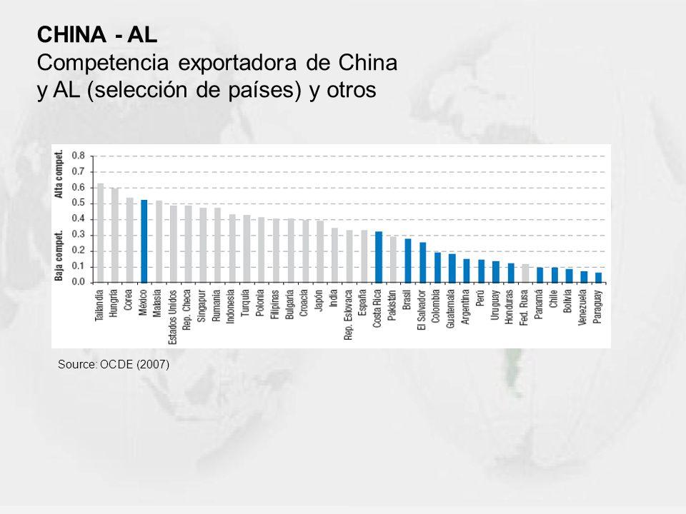 CHINA - AL Competencia exportadora de China y AL (selección de países) y otros Source: OCDE (2007)