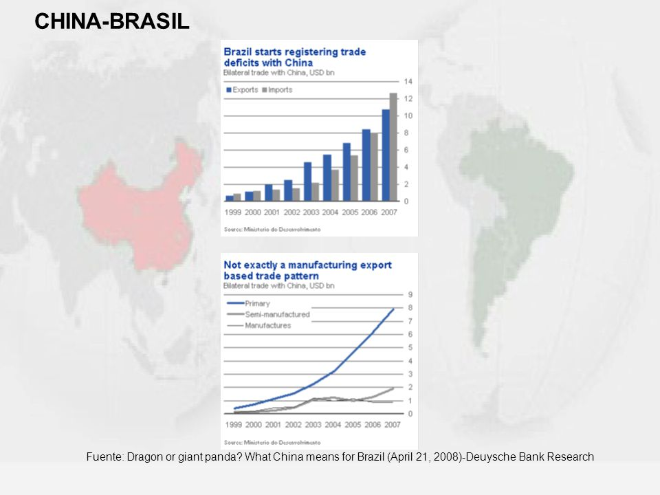 CHINA-BRASIL Fuente: Dragon or giant panda? What China means for Brazil (April 21, 2008)-Deuysche Bank Research