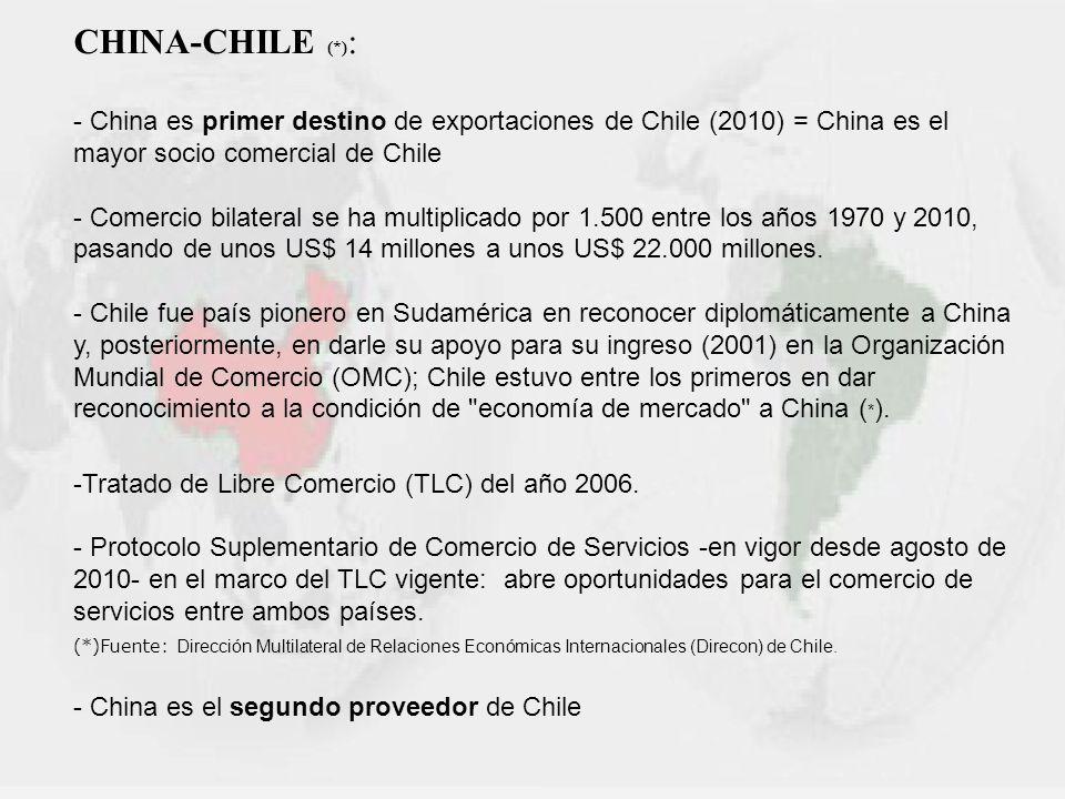 CHINA-CHILE (*) : - China es primer destino de exportaciones de Chile (2010) = China es el mayor socio comercial de Chile - Comercio bilateral se ha m