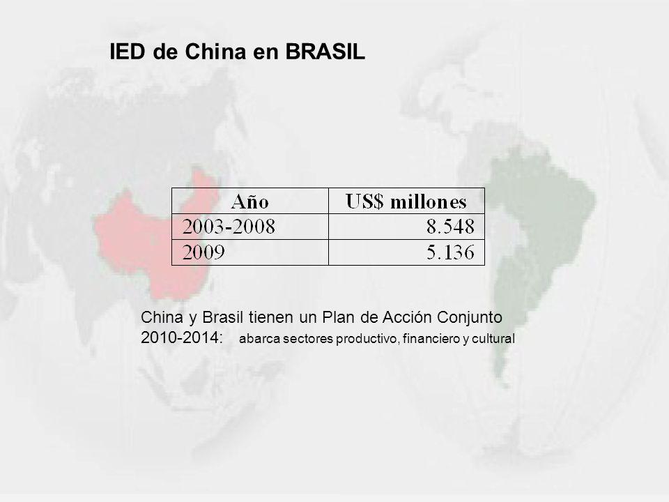 IED de China en BRASIL China y Brasil tienen un Plan de Acción Conjunto 2010-2014: abarca sectores productivo, financiero y cultural