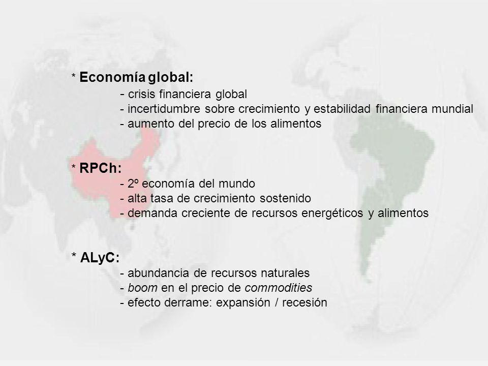 CHINA Crisis financiera global Plan de Estímulo (2008) Las Diez Medidas Estatales son: acelerar los proyectos para garantizar la vivienda acelerar la construcción de instalaciones de infraestructura rural acelerar la construcción de infraestructuras de aeropuertos, autopistas y vías ferroviarias acelerar el desarrollo de los sistemas públicos de salud y educación acelerar la mejora de la calidad del medio ambiente acelerar la capacidad de innovación propia y la revitalización de la industria acelerar la reconstrucción en zonas afectadas por terremotos mejorar la renta per capita del pueblo chino reformar el sistema del Impuesto sobre el Valor Añadido, que pasa a un IVA tipo consumo en el que se pueda computar el impuesto por los activos fijos fortalecer el apoyo de las instituciones financieras a la economía.