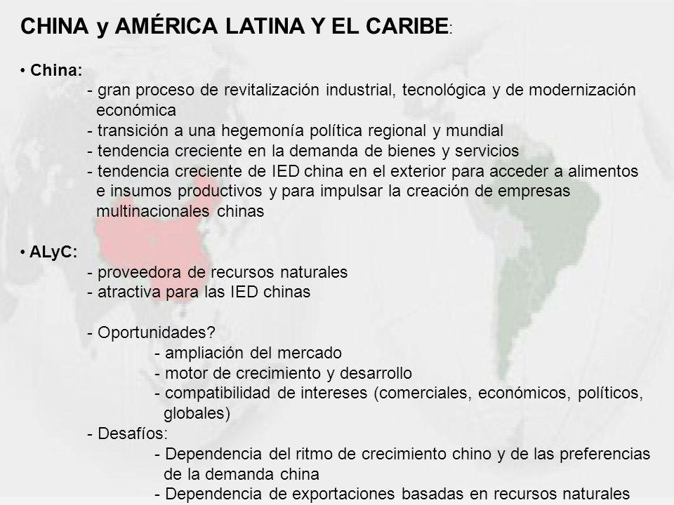 CHINA y AMÉRICA LATINA Y EL CARIBE : China: - gran proceso de revitalización industrial, tecnológica y de modernización económica - transición a una h