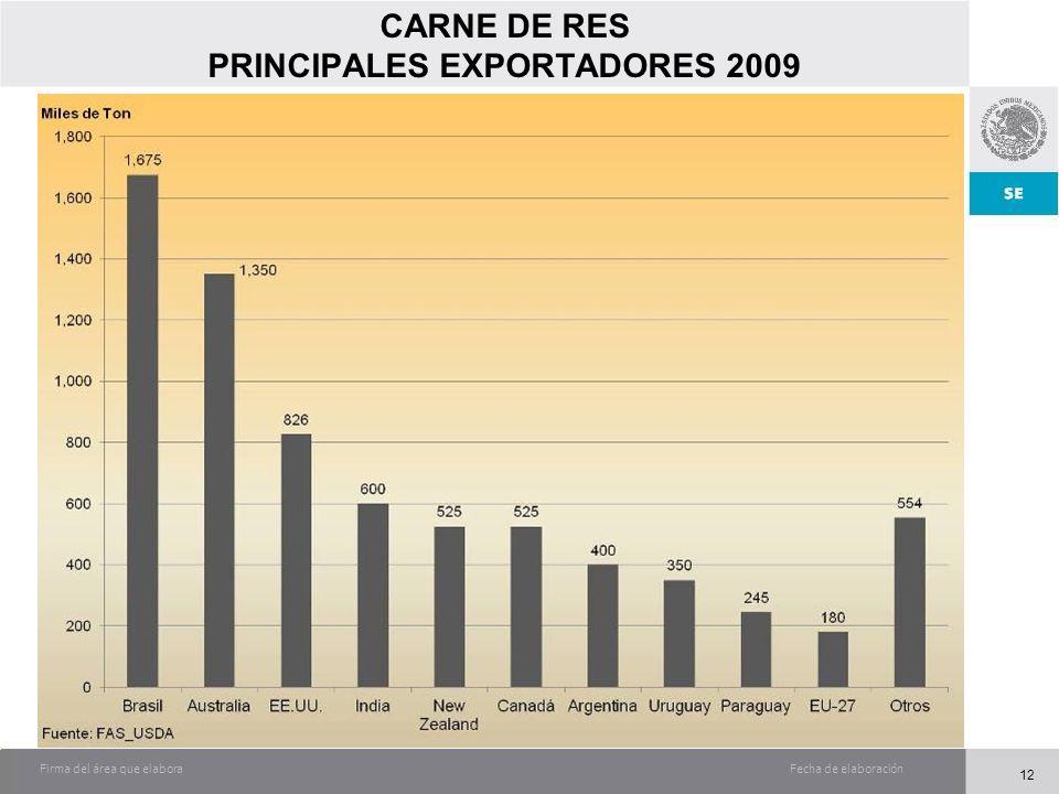 Fecha de elaboraciónFirma del área que elabora CARNE DE RES PRINCIPALES EXPORTADORES 2009 12
