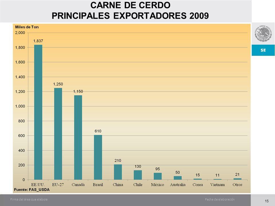 Fecha de elaboraciónFirma del área que elabora CARNE DE CERDO PRINCIPALES EXPORTADORES 2009 15