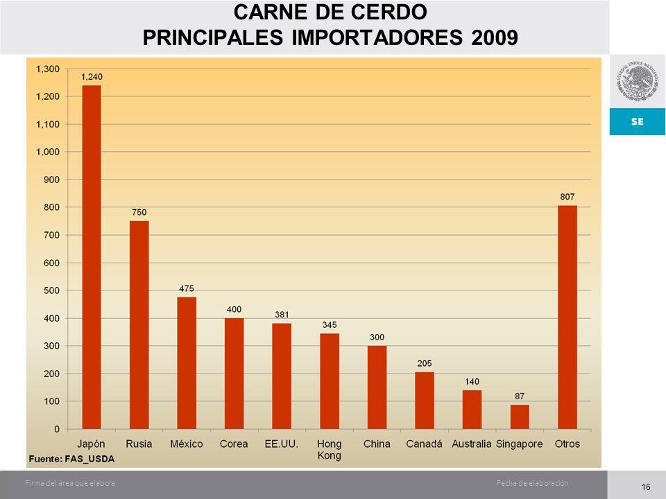 Fecha de elaboraciónFirma del área que elabora CARNE DE CERDO PRINCIPALES IMPORTADORES 2009 16