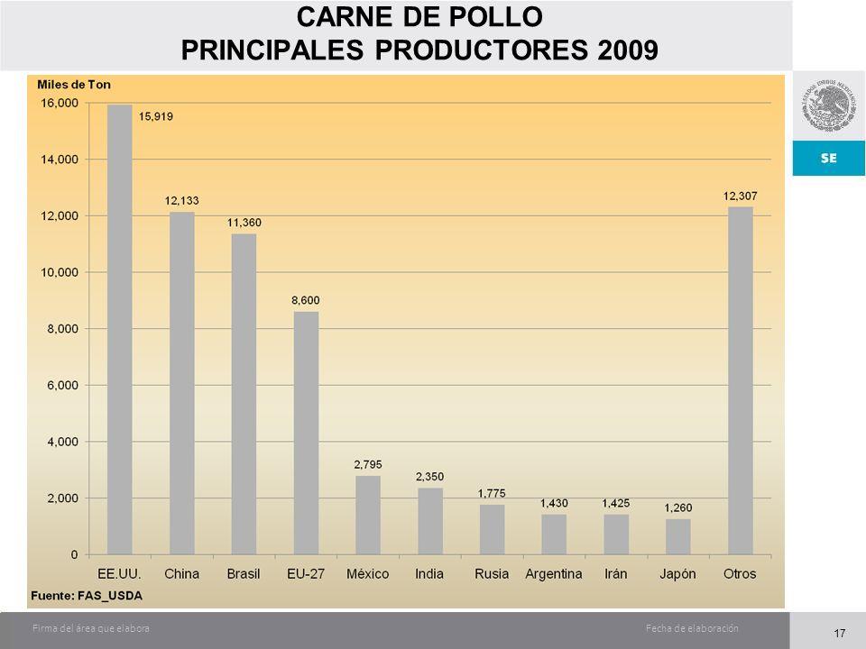 Fecha de elaboraciónFirma del área que elabora CARNE DE POLLO PRINCIPALES PRODUCTORES 2009 17