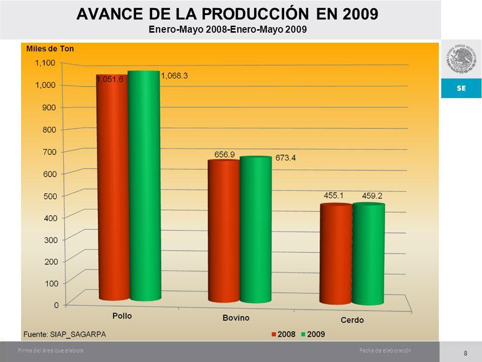 Fecha de elaboraciónFirma del área que elabora AVANCE DE LA PRODUCCIÓN EN 2009 Enero-Mayo 2008-Enero-Mayo 2009 8