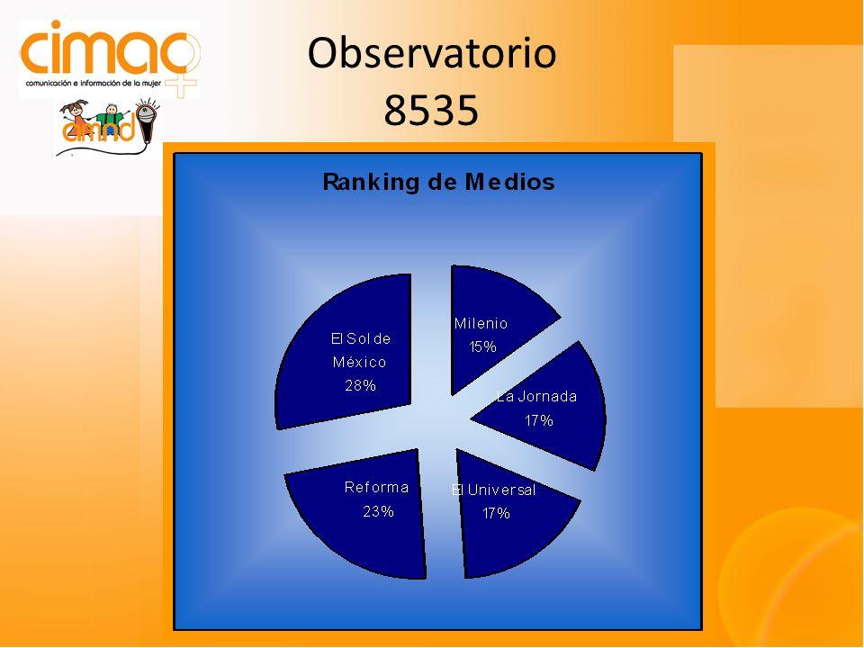 Observatorio 8535