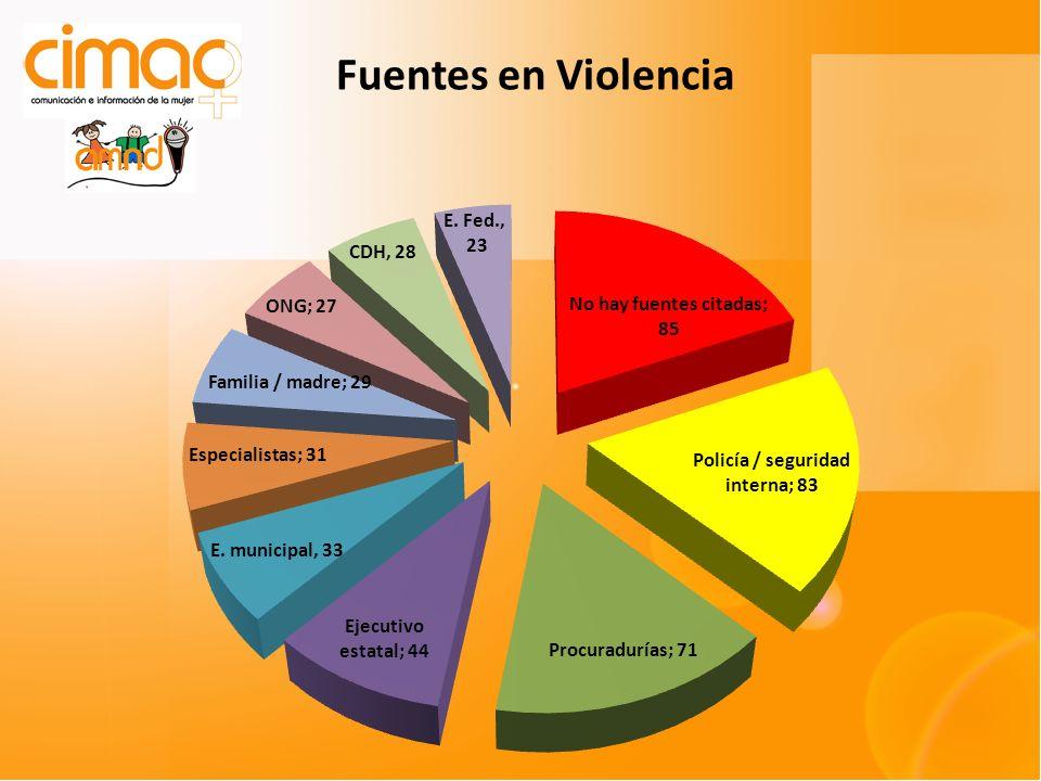 Fuentes en Violencia