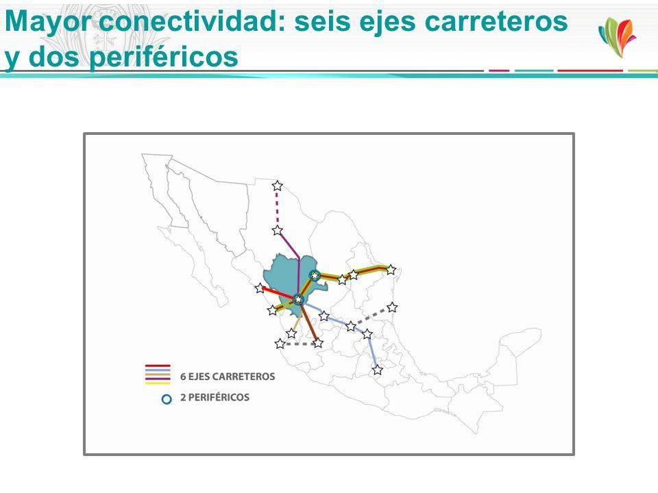 Mayor conectividad: seis ejes carreteros y dos periféricos