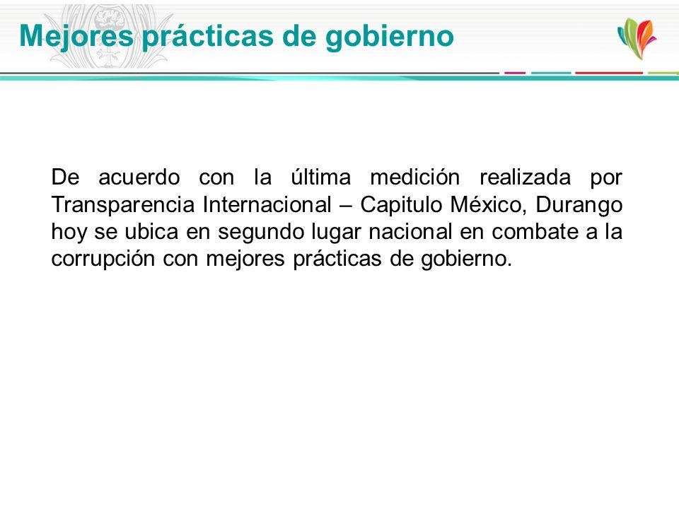 Mejores prácticas de gobierno De acuerdo con la última medición realizada por Transparencia Internacional – Capitulo México, Durango hoy se ubica en s