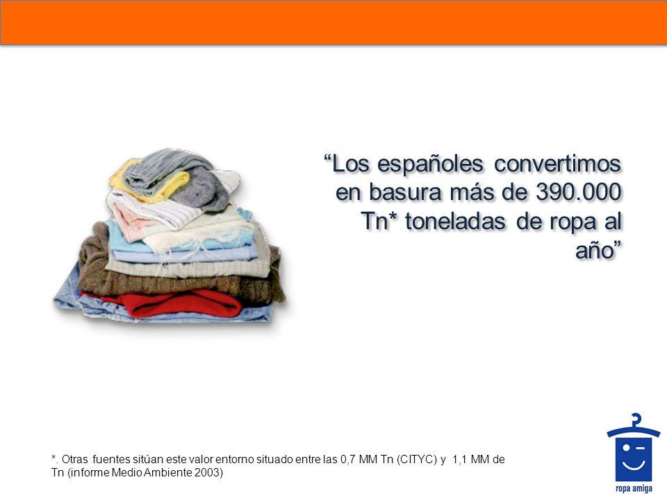 Los españoles convertimos en basura más de 390.000 Tn* toneladas de ropa al año *. Otras fuentes sitúan este valor entorno situado entre las 0,7 MM Tn