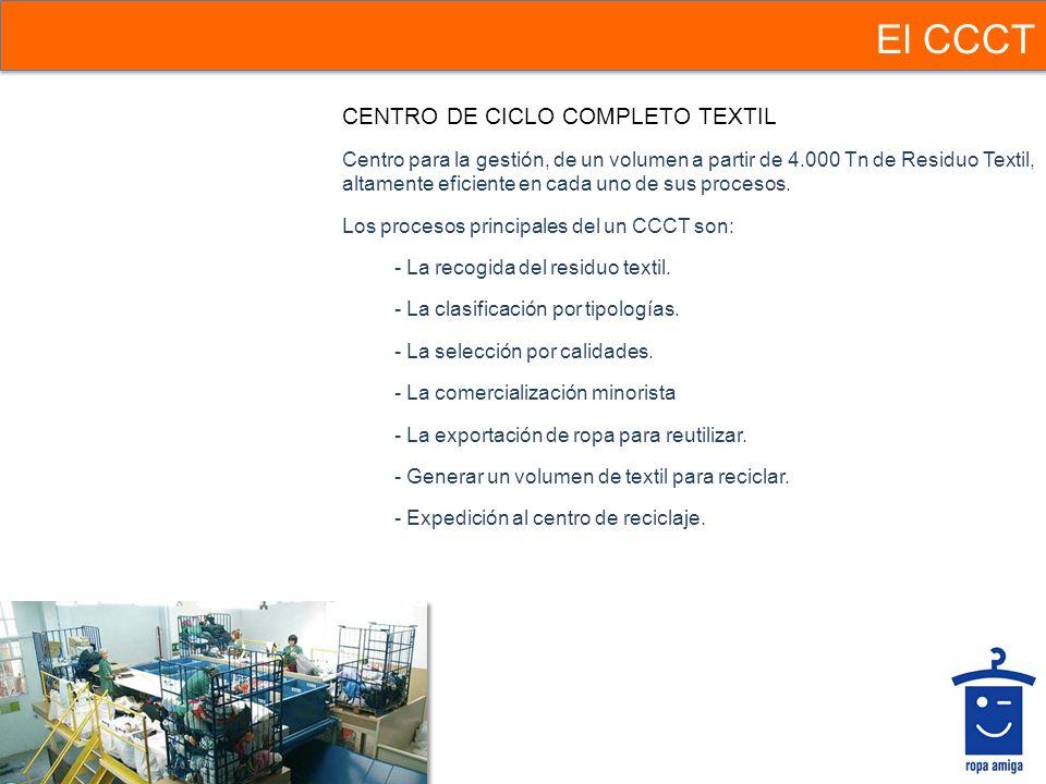 El CCCT CENTRO DE CICLO COMPLETO TEXTIL Centro para la gestión, de un volumen a partir de 4.000 Tn de Residuo Textil, altamente eficiente en cada uno