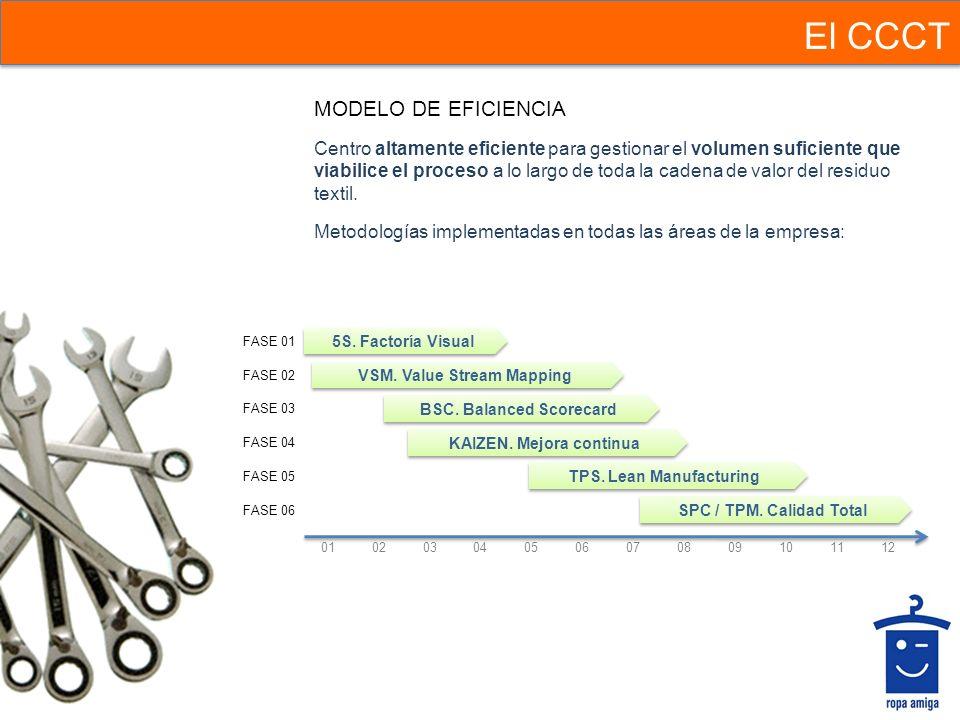 El CCCT MODELO DE EFICIENCIA Centro altamente eficiente para gestionar el volumen suficiente que viabilice el proceso a lo largo de toda la cadena de