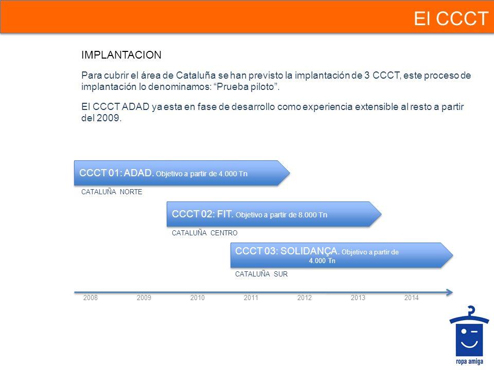 El CCCT IMPLANTACION Para cubrir el área de Cataluña se han previsto la implantación de 3 CCCT, este proceso de implantación lo denominamos: Prueba pi