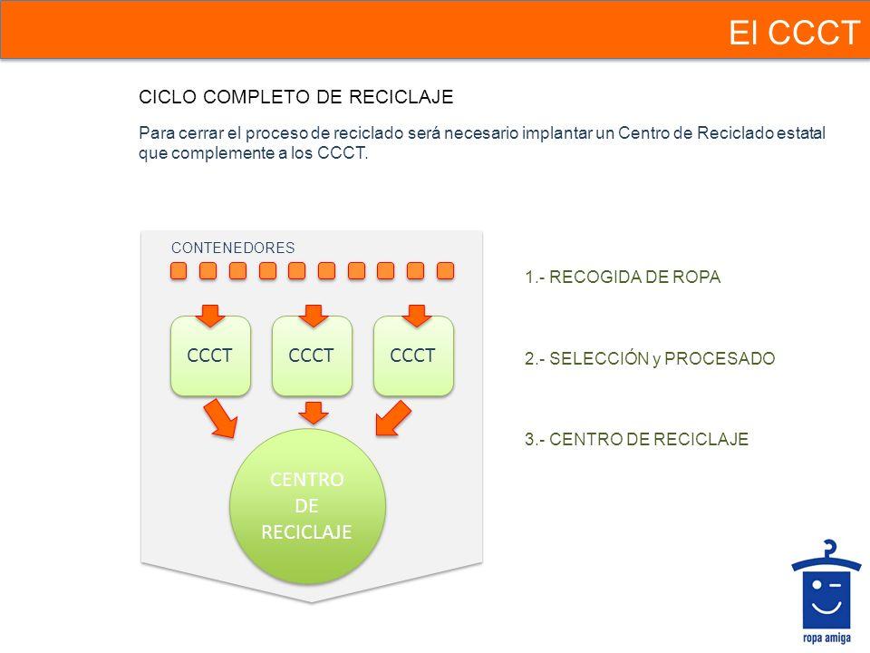 El CCCT CICLO COMPLETO DE RECICLAJE Para cerrar el proceso de reciclado será necesario implantar un Centro de Reciclado estatal que complemente a los