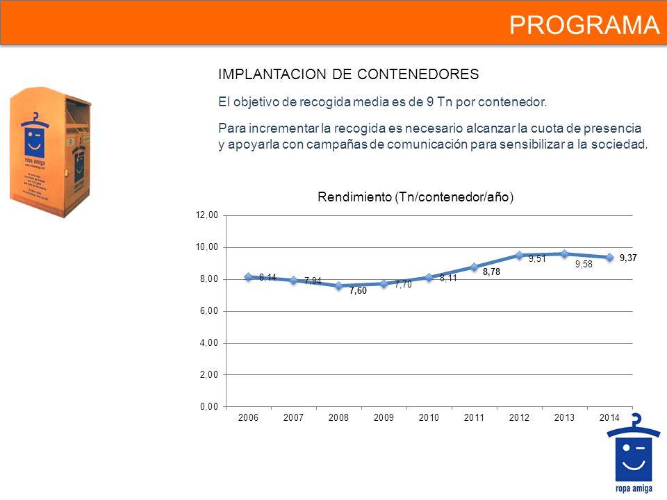 PROGRAMA IMPLANTACION DE CONTENEDORES El objetivo de recogida media es de 9 Tn por contenedor. Para incrementar la recogida es necesario alcanzar la c