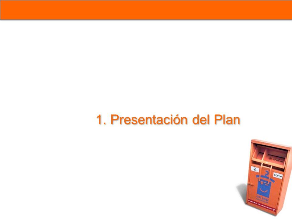 PLAN 2009 - 2011 PLAN DE INVERSIÓN 2009 - 2011 Se han previsto para la implementación del programa un presupuesto de 1.088.644 de inversiones y 612.000 de gastos en servicios externos durante el periodo del 2009 al 2011.