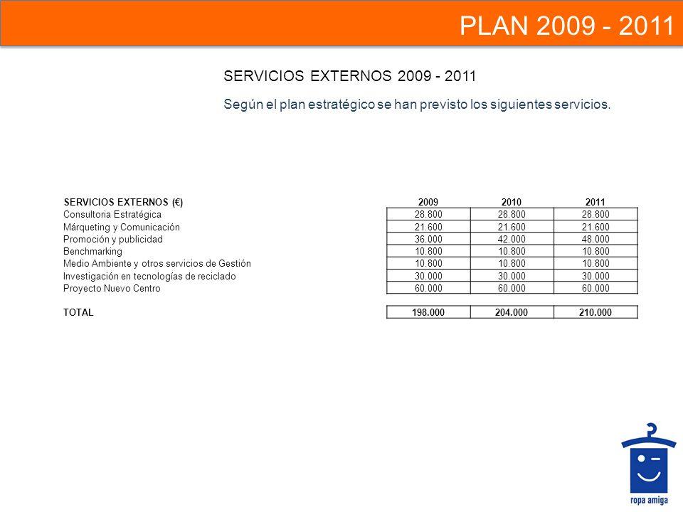 PLAN 2009 - 2011 SERVICIOS EXTERNOS 2009 - 2011 Según el plan estratégico se han previsto los siguientes servicios. SERVICIOS EXTERNOS ()200920102011
