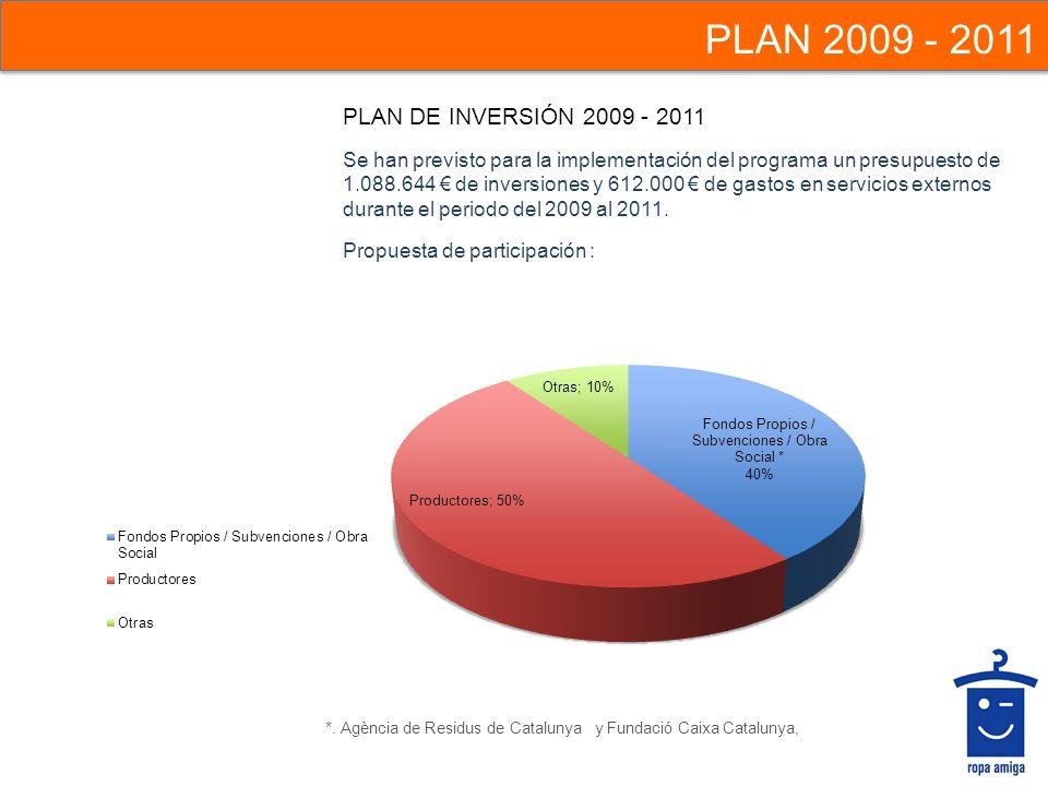 PLAN 2009 - 2011 PLAN DE INVERSIÓN 2009 - 2011 Se han previsto para la implementación del programa un presupuesto de 1.088.644 de inversiones y 612.00