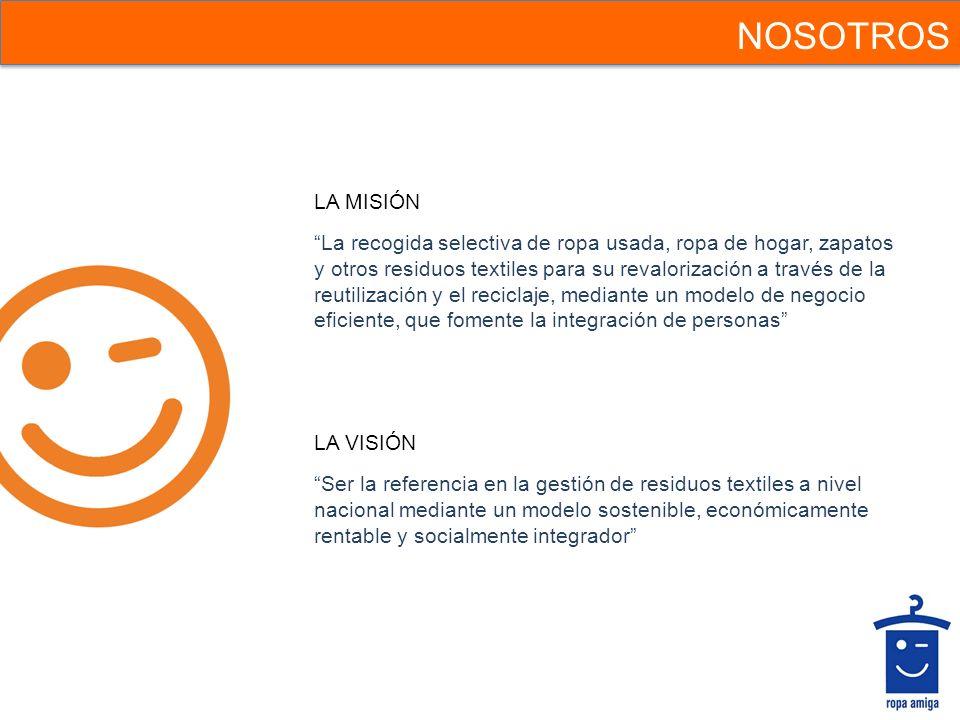 El CCCT IMPLANTACION Para cubrir el área de Cataluña se han previsto la implantación de 3 CCCT, este proceso de implantación lo denominamos: Prueba piloto.
