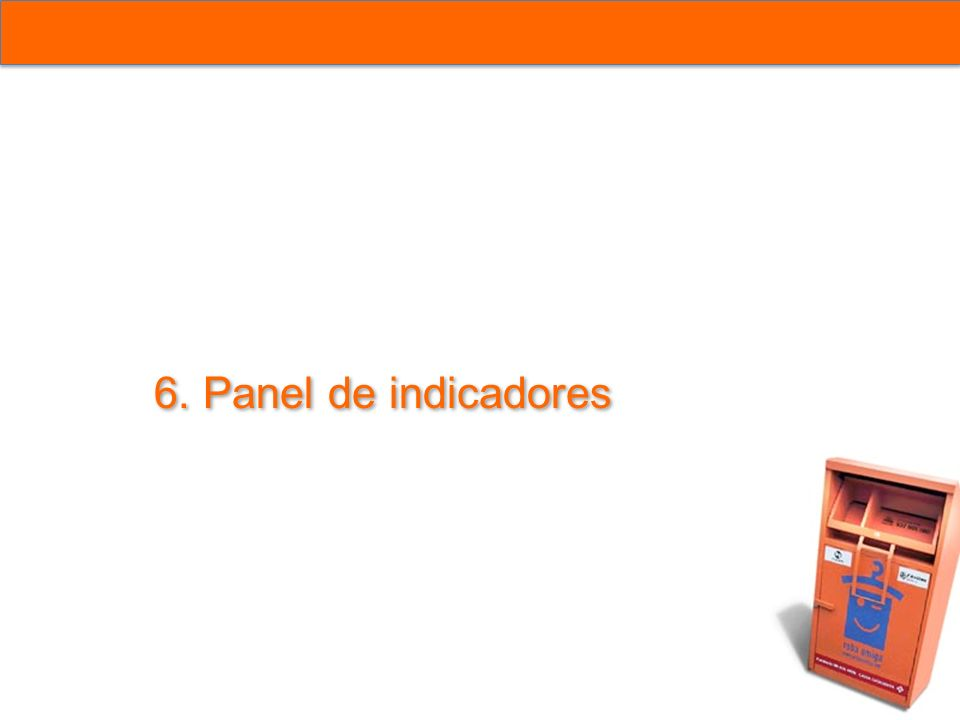 6. Panel de indicadores