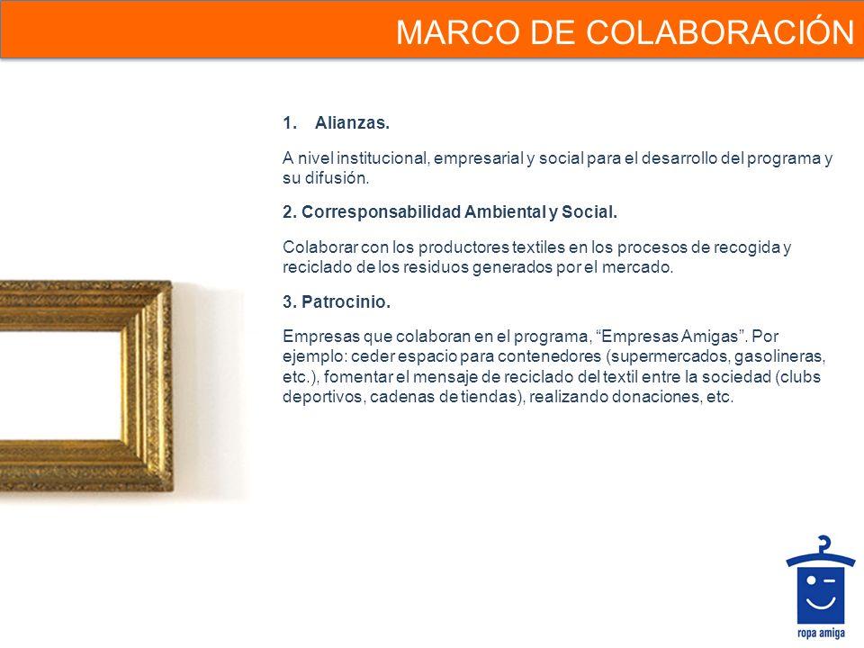 MARCO DE COLABORACIÓN 1.Alianzas. A nivel institucional, empresarial y social para el desarrollo del programa y su difusión. 2. Corresponsabilidad Amb