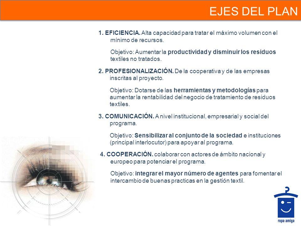 PLANNING Actualmente debido a la implantación en Cataluña y en Valencia se utiliza la aplicación de la marca en Catalán.
