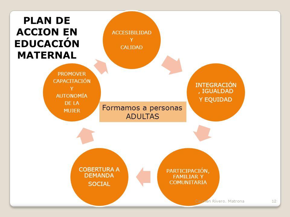 ACCESIBILIDAD Y CALIDAD INTEGRACIÓN, IGUALDAD Y EQUIDAD PARTICIPACIÓN, FAMILIAR Y COMUNITARIA COBERTURA A DEMANDA SOCIAL PROMOVER CAPACITACIÓN Y AUTONOMÍA DE LA MUJER Carmen Rivero.