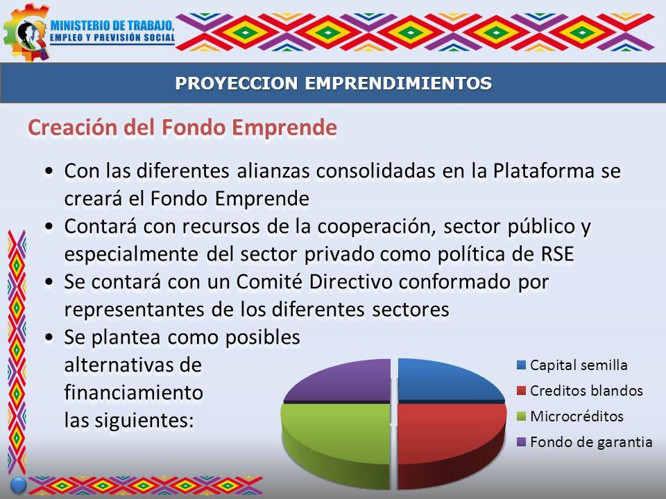 Creación del Fondo Emprende Con las diferentes alianzas consolidadas en la Plataforma se creará el Fondo Emprende Contará con recursos de la cooperaci