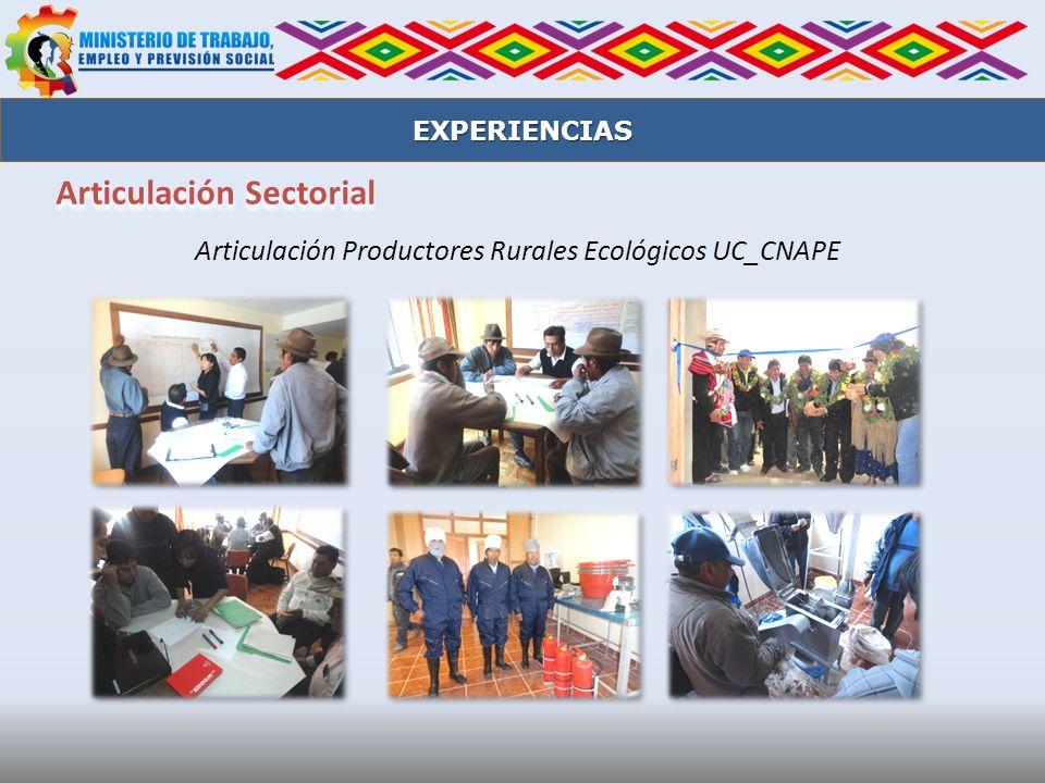 EXPERIENCIAS Articulación Productores Rurales Ecológicos UC_CNAPE Articulación Sectorial