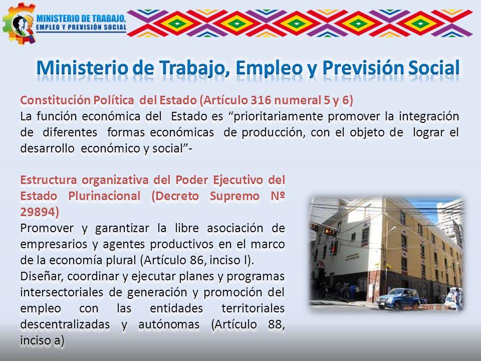 Constitución Política del Estado (Artículo 316 numeral 5 y 6) La función económica del Estado es prioritariamente promover la integración de diferente