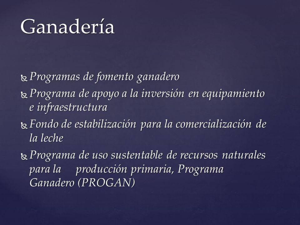Programas de fomento ganadero Programas de fomento ganadero Programa de apoyo a la inversión en equipamiento e infraestructura Programa de apoyo a la