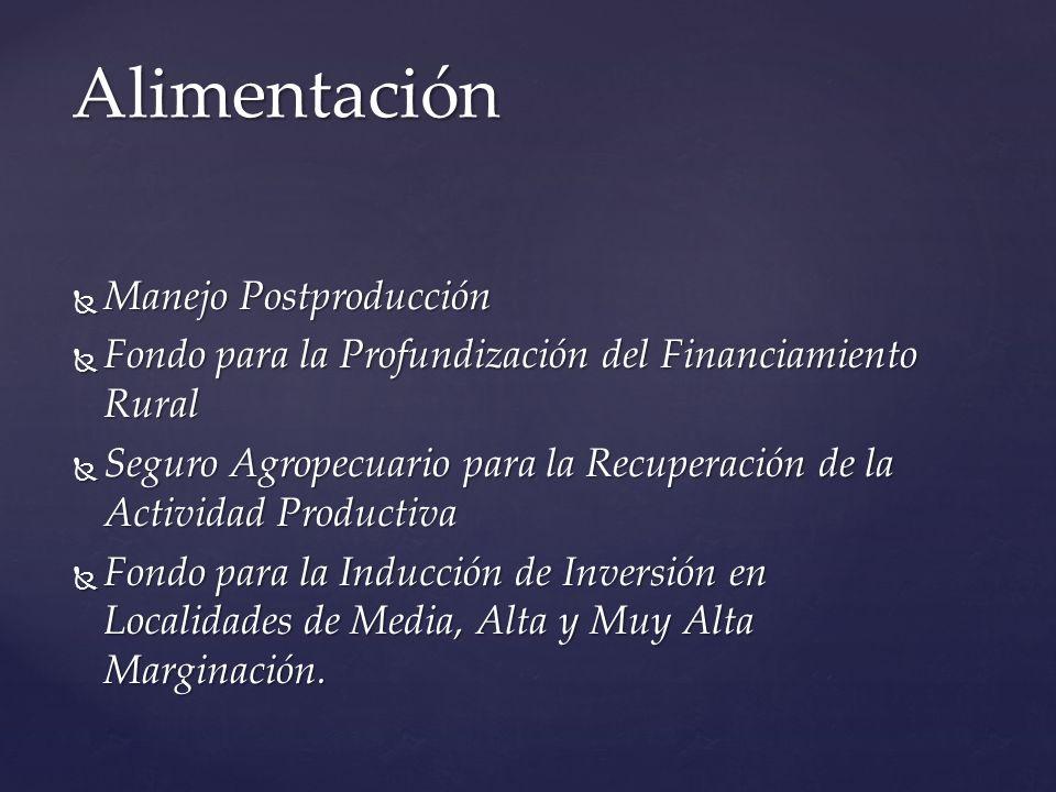 Manejo Postproducción Manejo Postproducción Fondo para la Profundización del Financiamiento Rural Fondo para la Profundización del Financiamiento Rura