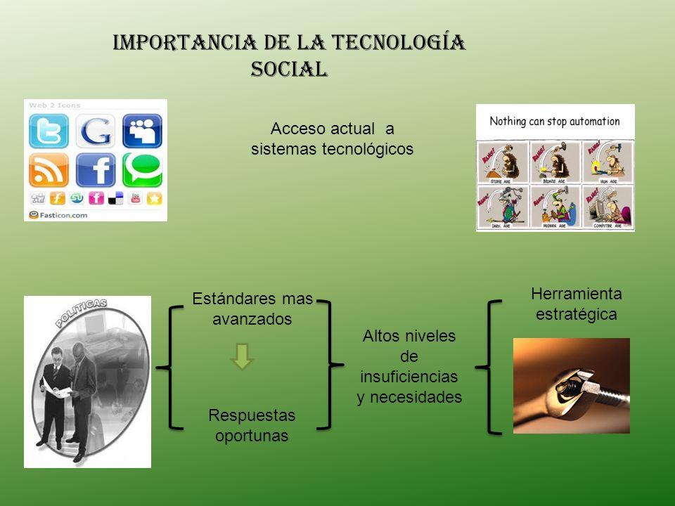 IMPORTANCIA DE LA tecnología SOCIAL Acceso actual a sistemas tecnológicos Estándares mas avanzados Respuestas oportunas Altos niveles de insuficiencia