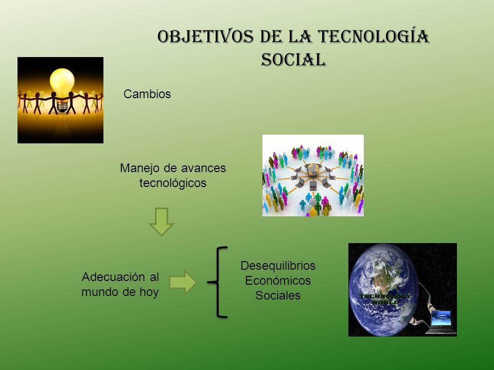 OBJETIVOS DE LA Tecnología SOCIAL Cambios Manejo de avances tecnológicos Adecuación al mundo de hoy Desequilibrios Económicos Sociales