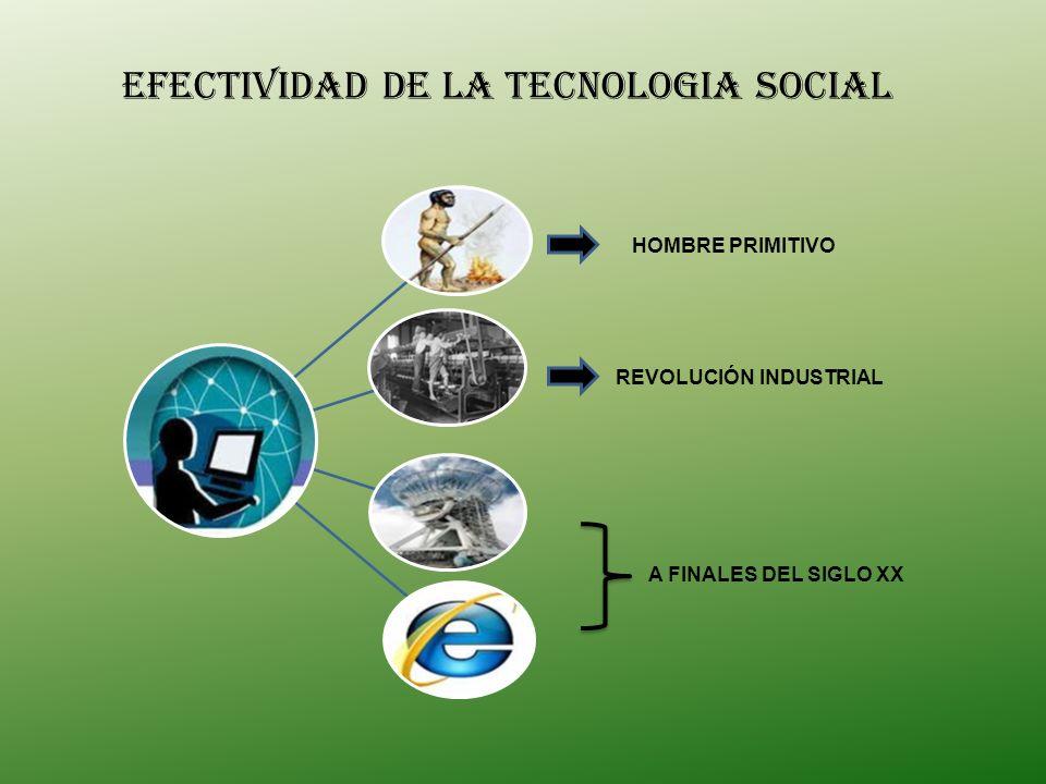 HOMBRE PRIMITIVO REVOLUCIÓN INDUSTRIAL A FINALES DEL SIGLO XX EFECTIVIDAD DE LA TECNOLOGIA SOCIAL