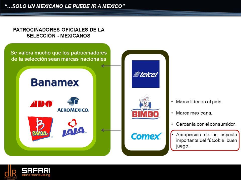 PATROCINADORES OFICIALES DE LA SELECCIÓN - MEXICANOS Se valora mucho que los patrocinadores de la selección sean marcas nacionales Marca líder en el p
