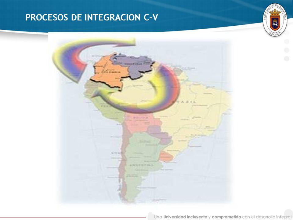 PROCESOS DE INTEGRACION C-V