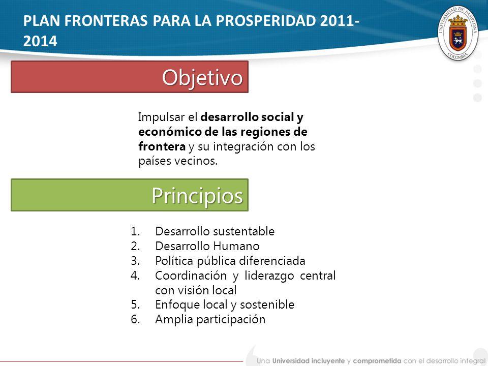 PLAN FRONTERAS PARA LA PROSPERIDAD 2011- 2014 Objetivo Impulsar el desarrollo social y económico de las regiones de frontera y su integración con los