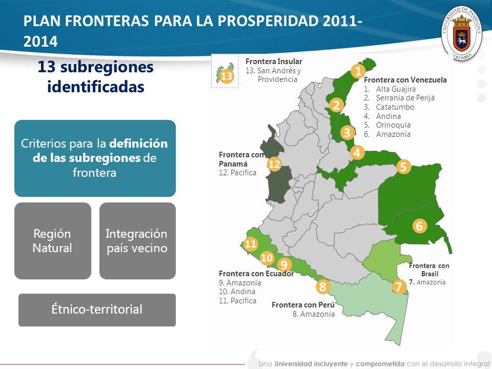 PLAN FRONTERAS PARA LA PROSPERIDAD 2011- 2014 Frontera con Venezuela 1.Alta Guajira 2.Serranía de Perijá 3.Catatumbo 4.Andina 5.Orinoquía 6.Amazonía F