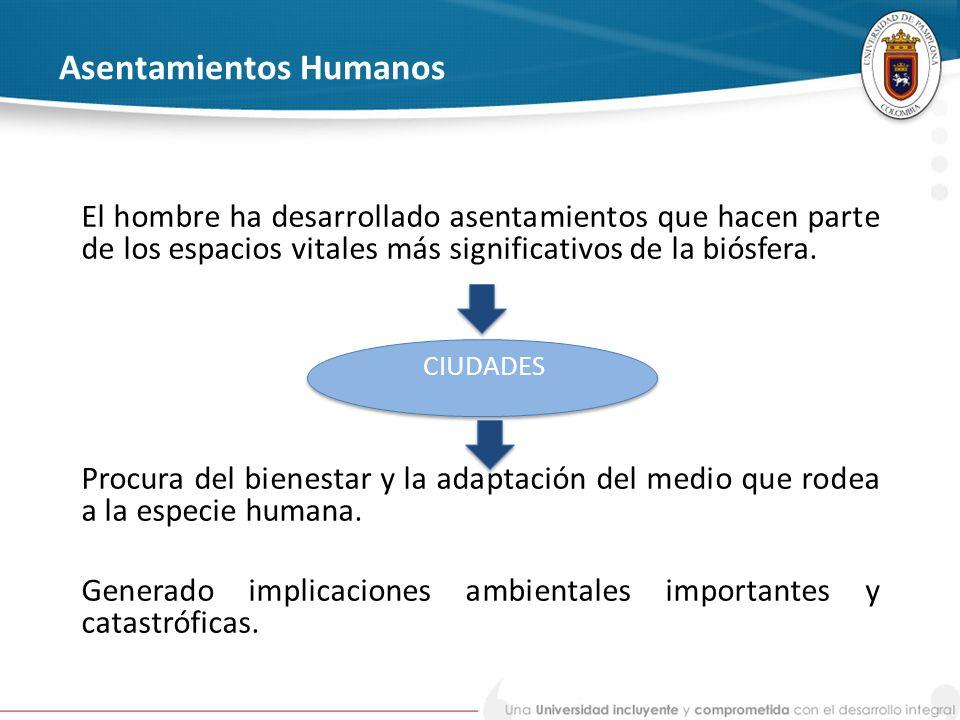 PLANIFICACIÓN PROSPECTIVA ESTRATEGICA PROPUESTA METODOLÓGICA VIABILIDAD Y CONTEXTO ANÁLISIS EXTERNO ANÁLISIS INTERNO SISTEMA Y ESTRUCTURA TERRITORIAL SISTEMA Y ESTRUCTURA TERRITORIAL NIVELES DE CORRELACIÓN SUPRA - INTER MUNICIPAL NIVELES DE CORRELACIÓN SUPRA - INTER MUNICIPAL PROBLEMAS POTENCIALIDADES ESTRUCTURA TERRITORIAL CONFLICTOS Y POTENCIALIDADES ESTRUCTURA TERRITORIAL CONFLICTOS Y POTENCIALIDADES CARACTERIZACIÓN PRELIMINAR CARACTERIZACIÓN PRELIMINAR DIAGNÓSTICO PROSPECTIVO ESTRATÉGICO DIAGNÓSTICO PROSPECTIVO ESTRATÉGICO FORMULACIÓN PROSPECTIVA RETROALIMENTACIÓN 1 FASE2 FASE3 FASE DISEÑO DE ESCENARIOS DEFINICIÓN DE EJES ESTRATÉGICOS Y ESTRAGIAS GENERALES DE INTERVENCION DEFINICIÓN DE EJES ESTRATÉGICOS Y ESTRAGIAS GENERALES DE INTERVENCION OBJETIVO ESTRATÉGICO LÍNEAS ESTRATÉGICAS DE GESTIÓN Y ACCIÓN LÍNEAS ESTRATÉGICAS DE GESTIÓN Y ACCIÓN METAS ESTRATÉGICAS POLÍTICAS Y DIRECTRICES PROYECTOS ESTRATÉGICOS MODELO DE ORGANIZACIÓN TERRITORIAL MODELO DE ORGANIZACIÓN TERRITORIAL OFERTA INTERNA 20122012 20122012