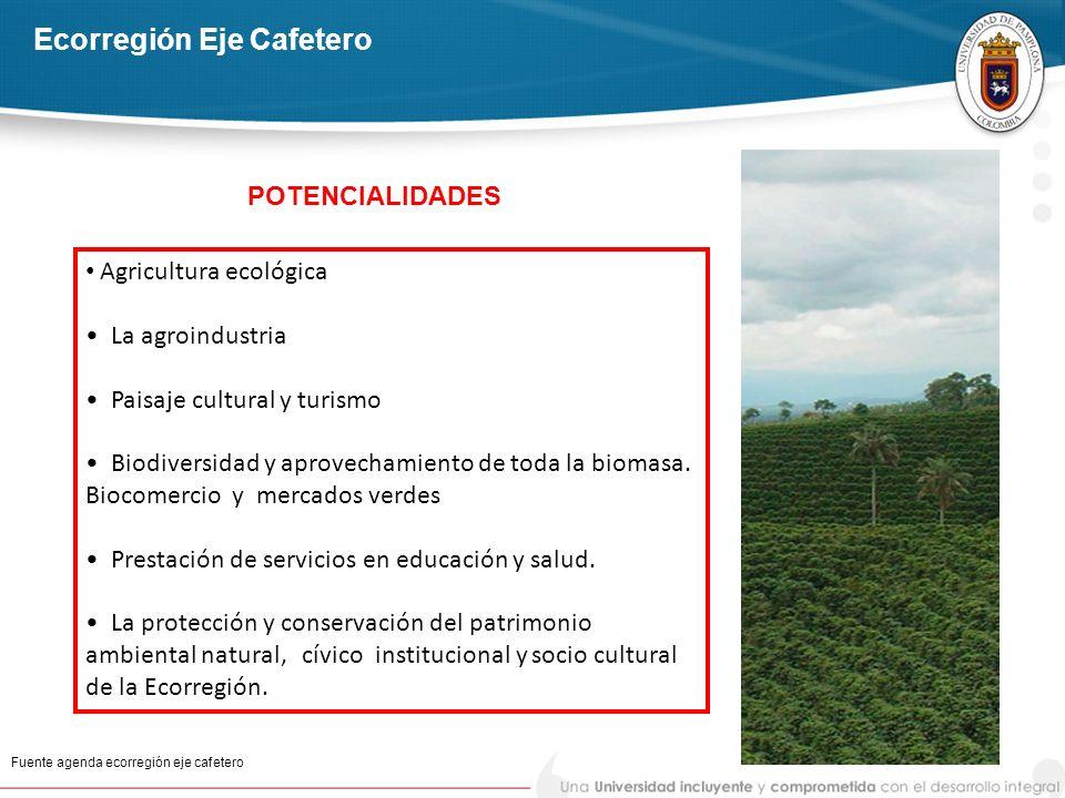 Ecorregión Eje Cafetero Fuente agenda ecorregión eje cafetero Agricultura ecológica La agroindustria Paisaje cultural y turismo Biodiversidad y aprove