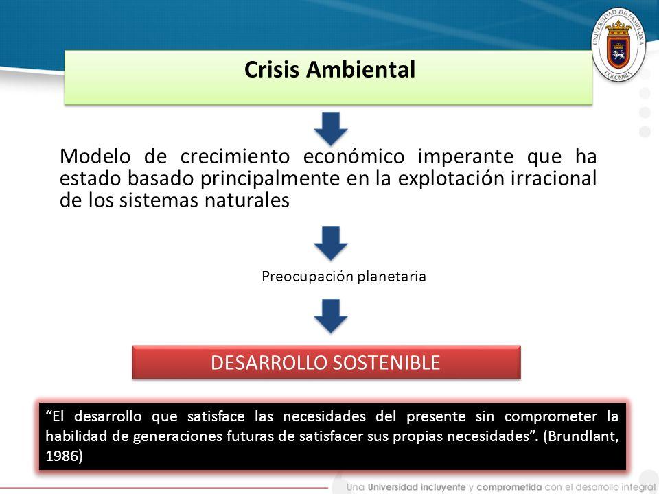 Desarrollo sostenible Problemas tradicionales de pobreza y desigualdad + los límites y requisitos ecológicos y ambientales = Crecimiento sostenible y equitativo