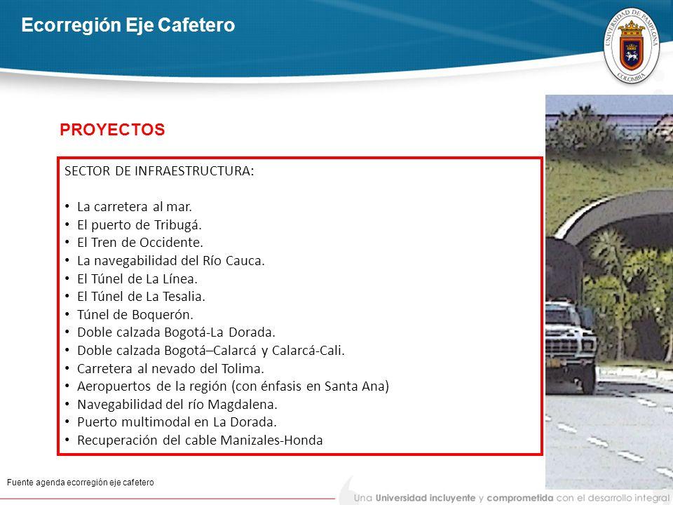 Ecorregión Eje Cafetero Fuente agenda ecorregión eje cafetero SECTOR DE INFRAESTRUCTURA: La carretera al mar. El puerto de Tribugá. El Tren de Occiden